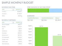 Simple Monthly Budget For Microsoft Excel