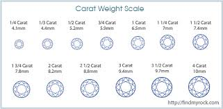 Diamond Carat And Clarity Chart 32 Accurate Diamond Clarity Chart Explained