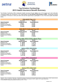 Aetna Medical Plan Comparison Chart Top Echelon Contracting 2015 Health Insurance Benefit