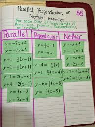 parallel and perpendicular lines activity can change up and use more than just the equations