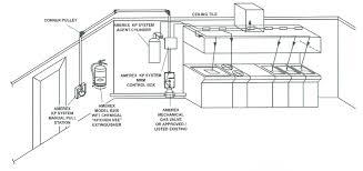amerex wiring diagram wiring diagrams best kitchen suppression systems circuit diagram amerex wiring diagram