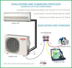 air conditioning system diagram. evacuating and charging domestic split air conditioner conditioning system diagram