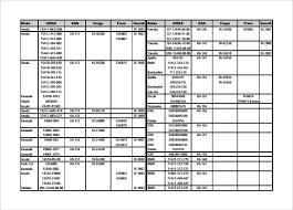 New Holland Oil Filter Chart Purolator Oil Filter Cross Reference Fram Jonathan Steele