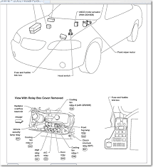 which fuse controls the ecu in the 2002 nissan sentra se r spec v graphic graphic graphic