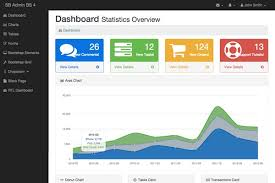 Chart Icon Bootstrap Free Trial For Sb Admin Bootstrap 4 The Geekyants Blog