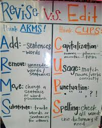 Revise And Edit Anchor Chart Differentiating Between Revising And Editing Anchor Chart