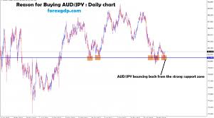 Aud Jpy Chart Forex Aud Jpy Chart Archives Page 3 Of 5 Forex Gdp