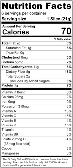 Nutrition Facts Natures Serving