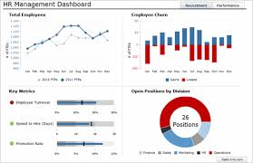 hr dashboard in excel hr dashboard google search hr pinterest google search