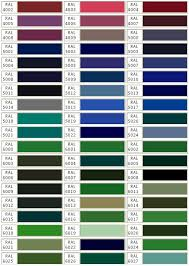 Clearviews Ral Color Chart