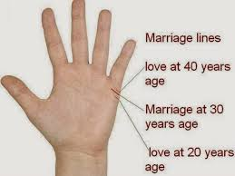 Best lines for life Best Lines For Life Palmistry Take A Glimpse Into Your Married Life 42