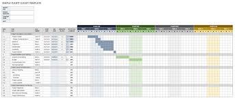 How To Construct A Gantt Chart In Excel Gantt Chart Excel Template Simple And Gantt Chart Excel