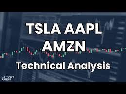 Marijuana Stocks Technical Analysis Chart 7 16 2019 By Chart