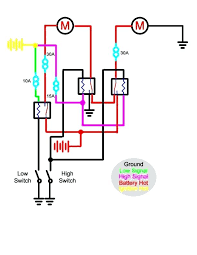 swamp cooler wiring phenotype info 220 Volt 2 Speed Motor Wiring at Swamp Cooler Switch Wiring Diagram