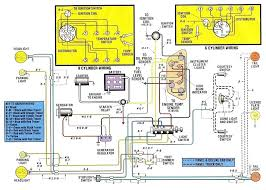 chevy one wire alternator diagram davestevensoncpa com chevy one wire alternator diagram ford wiring wiring gramford wiring gram electronic schematics electrical grams wiring
