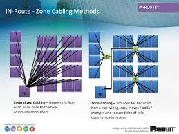 plantwide benefits of ethernet ip seminar 1783 Etap2f Wiring Diagram 1783 Etap2f Wiring Diagram #43