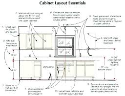 base cabinet height kitchen cabinets bottom best startling upper door