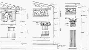 Greek Art Architecture Art History