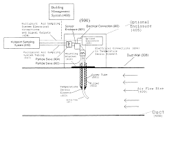 pt100 rtd wiring diagram solidfonts termotech s r l technical reference rtd
