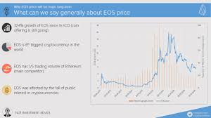 Why Eos Price Will Be Huge Long Term Steemit