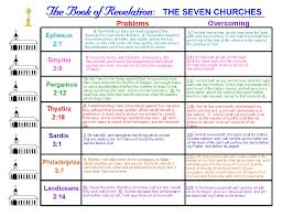 Letters To The Seven Churches Chart The Seven Churches Of Revelation Google Search