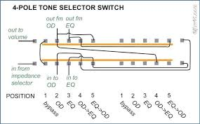 36 sedco nurse call wiring diagram wire diagram sedco nurse call wiring diagram lovely n 3 phase plug wiring diagram
