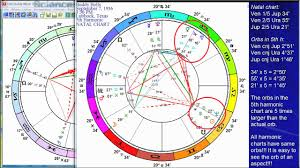 Harmonic Key Chart What A Harmonic Chart Is And How To Interpret It