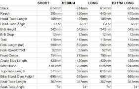 Specialized Clothing Size Chart Specialized Demo 8 I Alloy Review Pinkbike