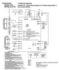 wiring diagram for miller gas furnace wiring discover your furnace wiring diagrams coleman electric furnace eb17b wiring