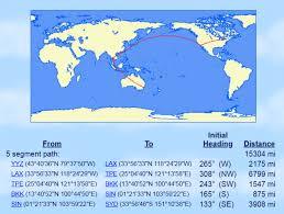 Ana Rtw Chart Award Success Air Canada Aeroplan North America Australia