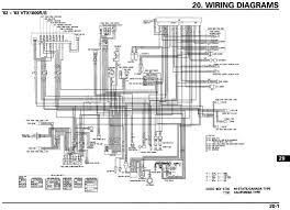 cbr 900 wiring diagram wiring diagram technic cbr900rr wiring diagram wiring diagrams konsulthonda cbr900rr cbr 1993 usa wire harness schematic partsfiche 99 cbr900rr