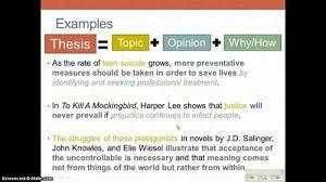 write problem statement dissertation