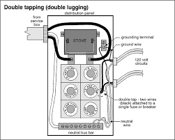 amp fuse box diagram printable wiring diagram database 100 amp fuse box diagram diagram get image about source