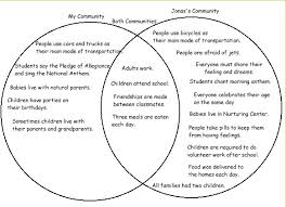 A compare and contrast essay shows the differences and     authorSTREAM