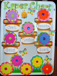 Scrappin Intervention Daisy Girl Scout Kaper Chart
