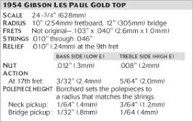 how the stars set up their guitars stewmac com gibson les paul gold top 54
