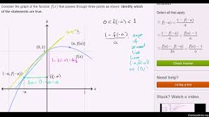 Secant Line Secant Lines Challenging Problem 1 Video Khan Academy