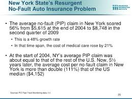 no fault auto insurance new york state raipurnews