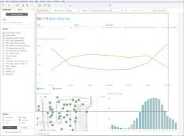 Tableau Dashboard Layout Design Design Dashboards That Shine On Any Device In Tableau 10