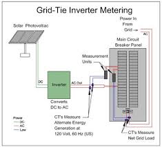 wiring diagram for solar panels grid tie wiring grid tie inverter wiring diagram grid printable wiring on wiring diagram for solar panels grid