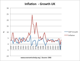 stagflation economics help stagflation