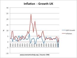 stagflation economics help stagflation
