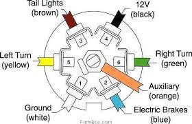 4 way round trailer plug wiring diagram the best wiring diagram 2017 7 pin trailer wiring diagram with brakes at 7 Plug Wiring Diagram Trailer