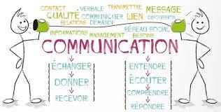 """Résultat de recherche d'images pour """"communication bienveillante"""""""