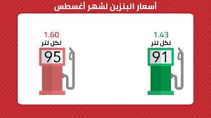 أسعار البنزين لشهر أغسطس.. «بنزين 91» بـ«1.43» و«بنزين 95