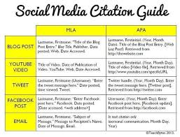 Mla In Text Citation For Website How To Cite Social Media Mla Apa Formats Academic Writing