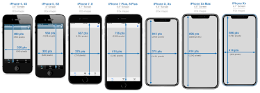 Pixel Phone Size Chart Iphone Development 101 Iphone Screen Sizes And Resolutions