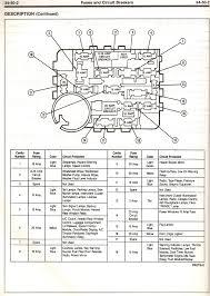 1991 ford ranger xlt fuse box diagram vehiclepad 1991 ford 1992 ford ranger fuse box diagram ford schematic my subaru