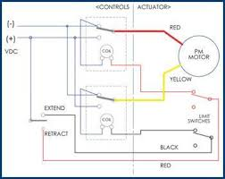 mpd series linear actuator specifications linear actuator mpd series wire diagram