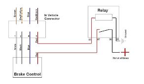 touareg trailer wiring diagram diagrams sourcerh182ludwiglabde vw touareg trailer wiring harness at gmaili net
